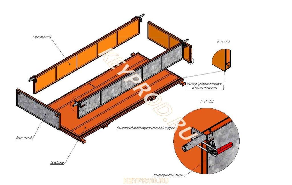 форма конвейерная устройство