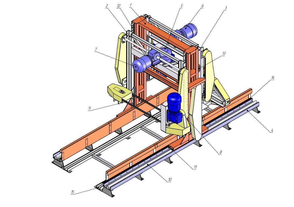 Автоматизированный резательный комплекс