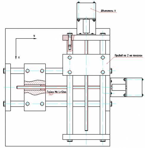Проектирование портальных станков с ЧПУ