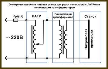 Схема станка для резки пенопласта с использованием ЛАТР и понижающего трансформатора