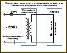 Схема станка для резки пенопласта с использованием понижающего трансформатора и токоограничивающими конденсаторами