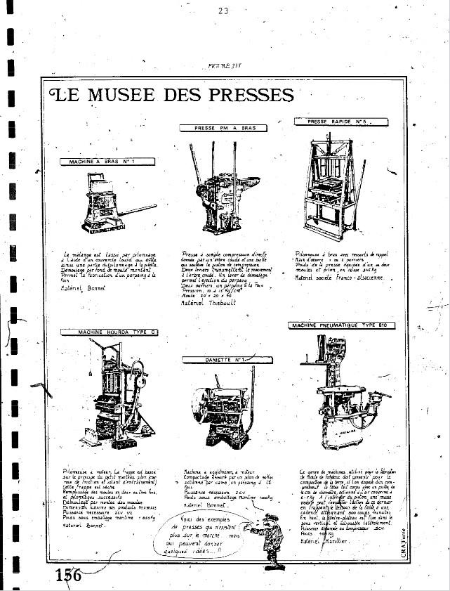Книга про оборудование для производства блоков и кирпичей
